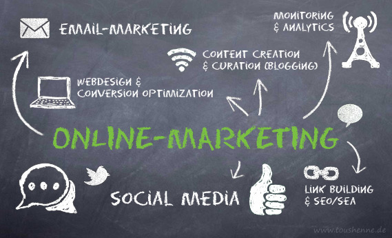 online-marketing-disciplines